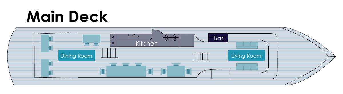 Yacht Main Deck