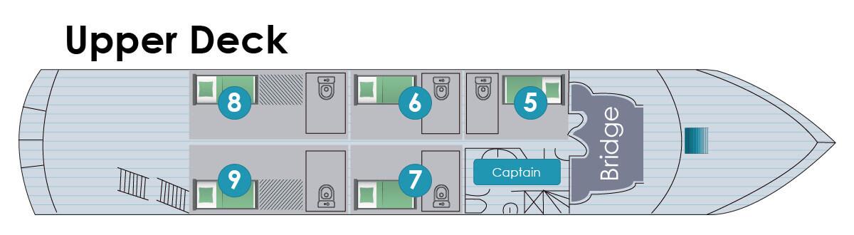 Yacht Upper Deck